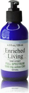 Full Spectrum Enriched Living CBD Lotion 1000mg